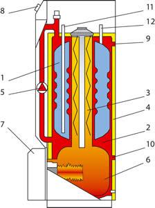 Схема HeatMaster60 N