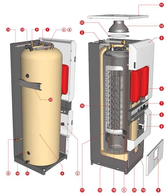 Конструктивные характеристики HeatMaster 70 N